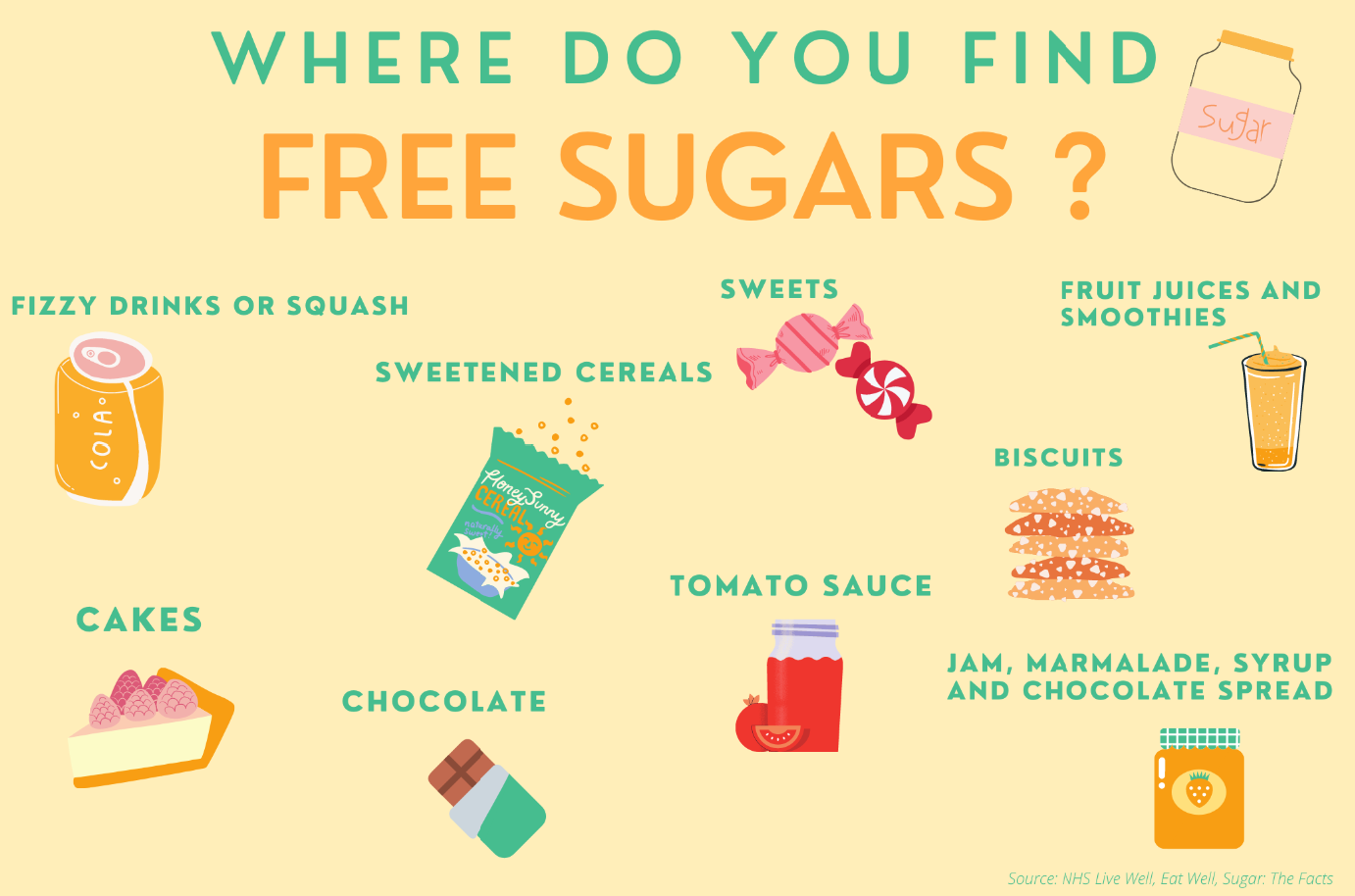 Products containing free sugar